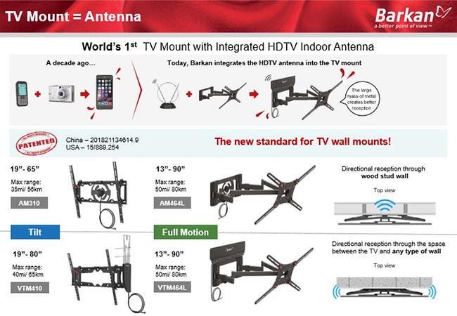 News-antenna-mount-4-models.JPG