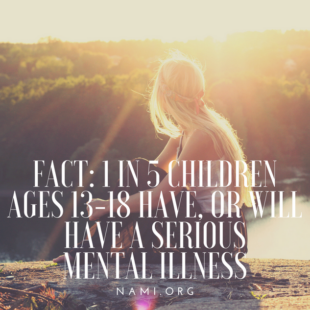 Fact_ 1 in 5 children ages 13-18 have, o