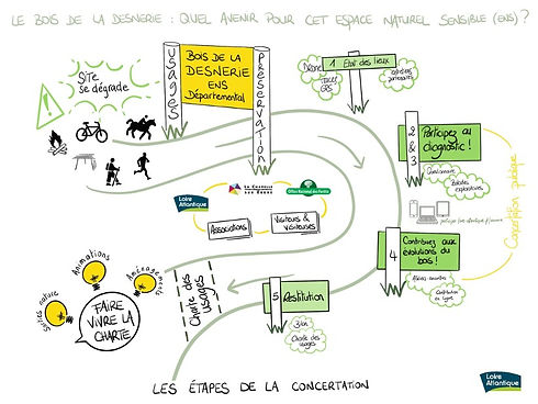les_etapes_de_la_concertation.jpg