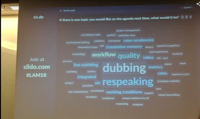 The live word-cloud graphic showing the preferred topics for 2020