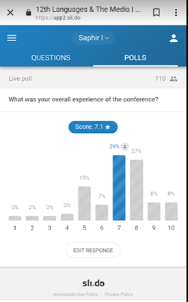 Poll about overall experience of the attendees at the conference