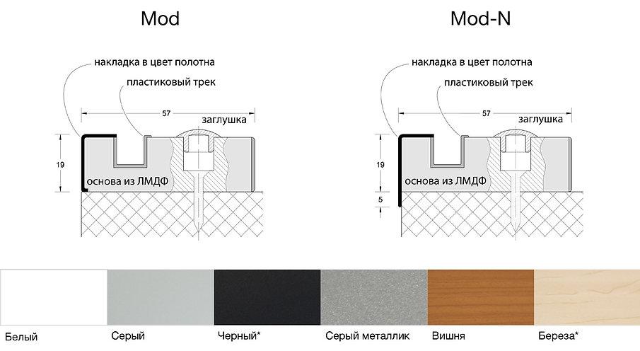 Mod-и-Mod-N.jpg