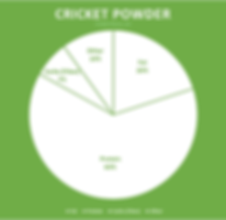 Nutritional Profile - Crickets.PNG