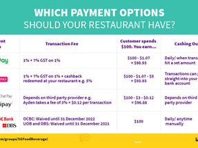 Which payment options should your restaurant have? A look at GrabPay, FavePay and More