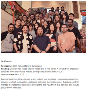 Snap shot of the article on SBR Hottest Startups of 2019.