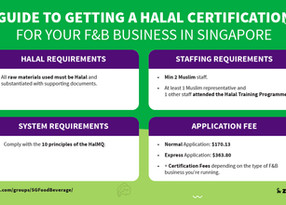 How to Apply for Halal Certification for Your F&B Business in Singapore