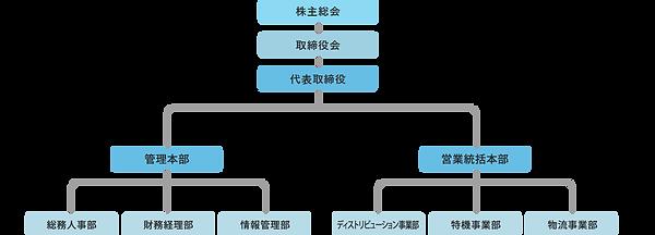 organization0790.png