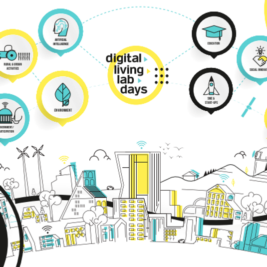 CCO participates in Digital Living Lab Days 2020