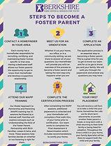FC Steps Infographic.jpg