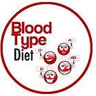 Blood Type Diet, Weight Loss, Health