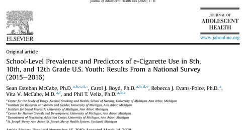 School-Level Prevalence and Predictors of e-Cigarette Use in 8th, 10th, and 12th Grade U.S. Youth