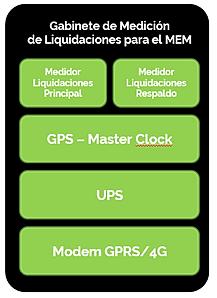Zettra_-_Gabinete_de_Medición_de_Liquid