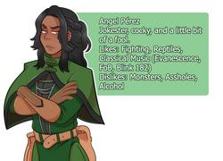 character profiles angel