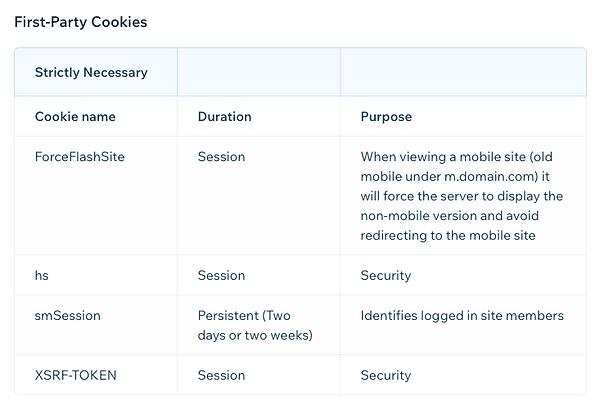 gdpr-cookies list 1