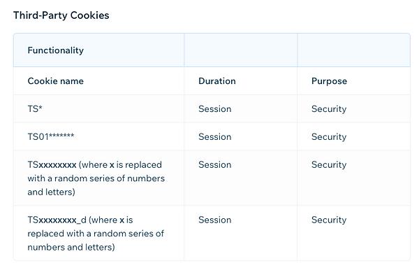 gdpr-cookies list 2