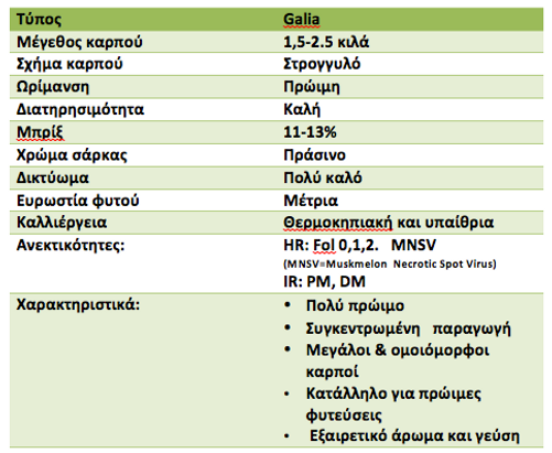 SUPERCOMPLEX 18-18-18+2MGO+TE+4GB