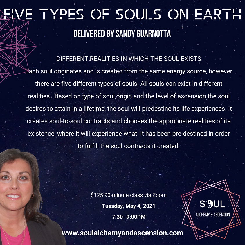 Five Types of Souls on Earth and the Different Realities in which the Soul Exists