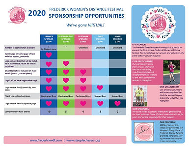 2020 WDF Virtual Sponsor Opportunities I