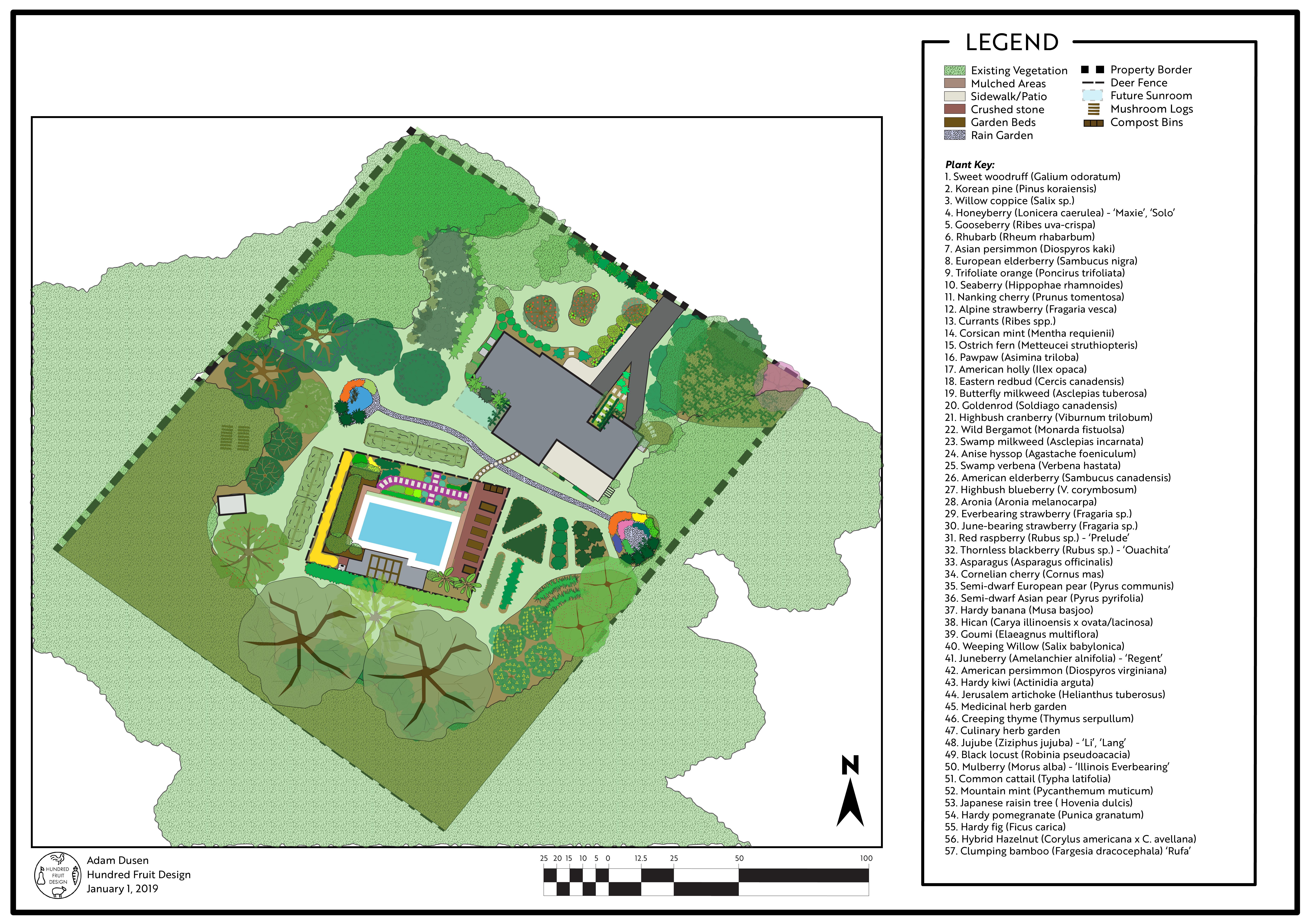 Site 8 Design