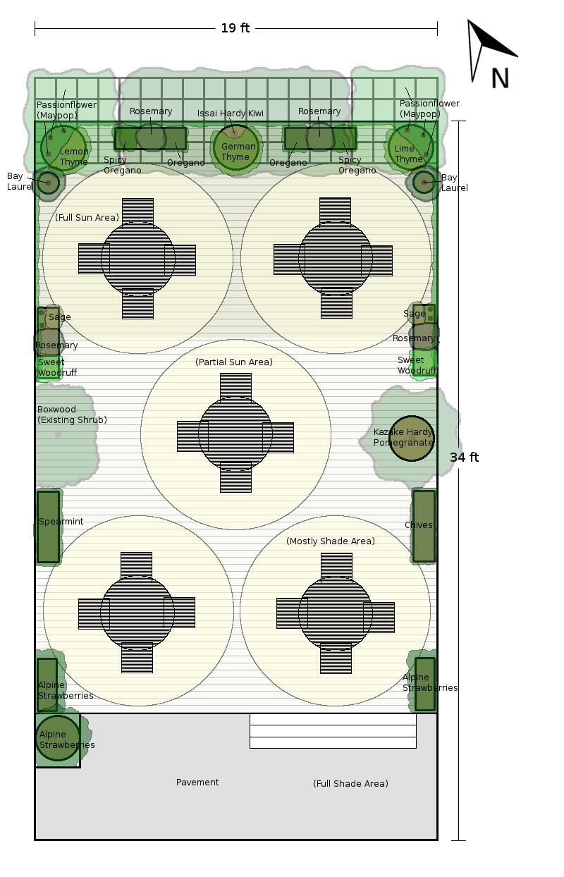 Site 6 Design
