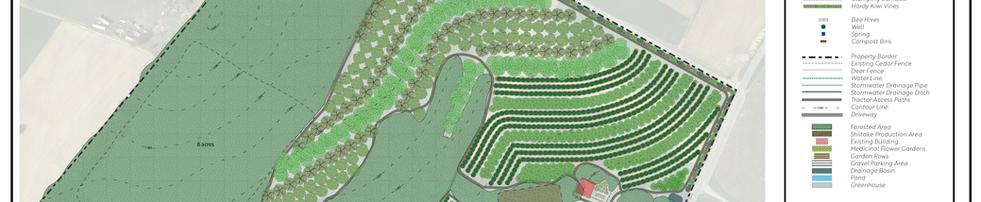 Williamsburg, PA Farm Design