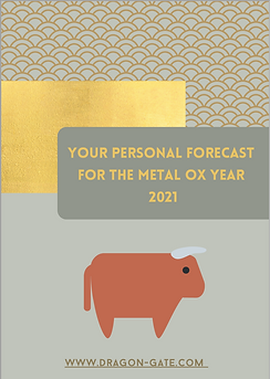 Personal Forecast 2021 Metal Ox.png