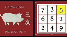 Flying Stars in 2019 - Earth Pig Year