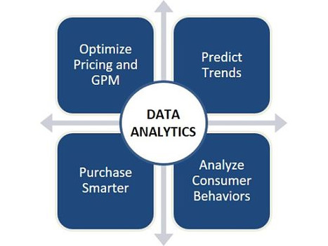 Changing the liquor store industry with Data Analytics