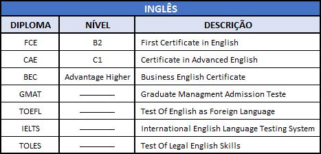 inglês.png