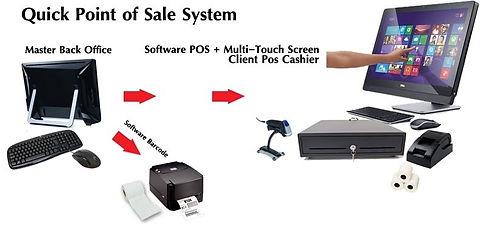 quick pos system.jpg