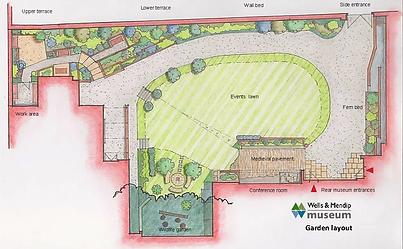 Museum Garden Layout