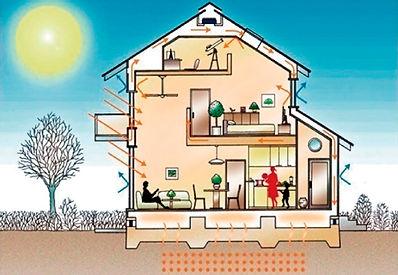 エアサイクル工法 冬