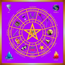 Reiki da Magia Cigana - Novo curso!