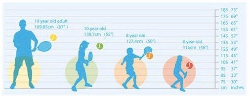 Progressive Balls.jpg
