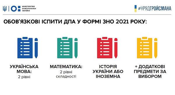 ДПА у формі ЗНО 2021.jpg