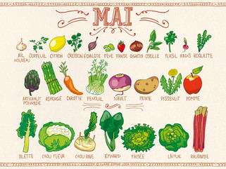 Les fruits et légumes du mois de mai!