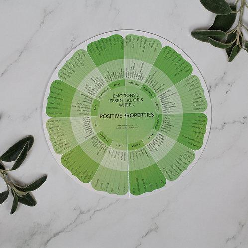 Emotions & Essential Oils Wheel - 7th Edition
