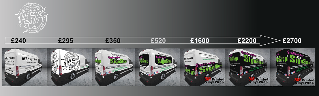 3d van prices.png