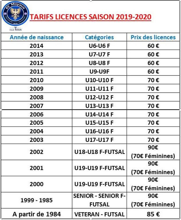Licences 2019.20.jpg