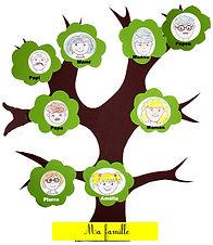 genealogie.jpg