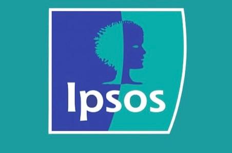 Ever heard of the MORI IPSOS Veracity Index?