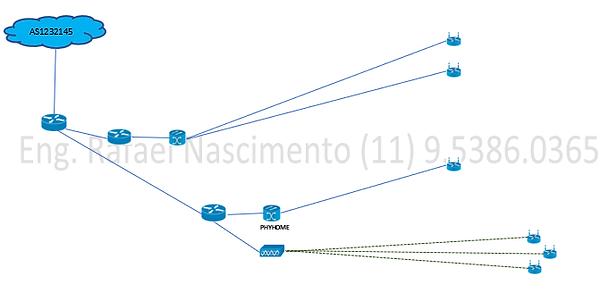 Diagrama e topologia de rede ipv6 ipv4 a
