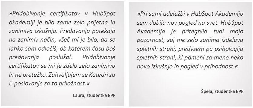 Mnenje študentov o HubSpot Akademiji