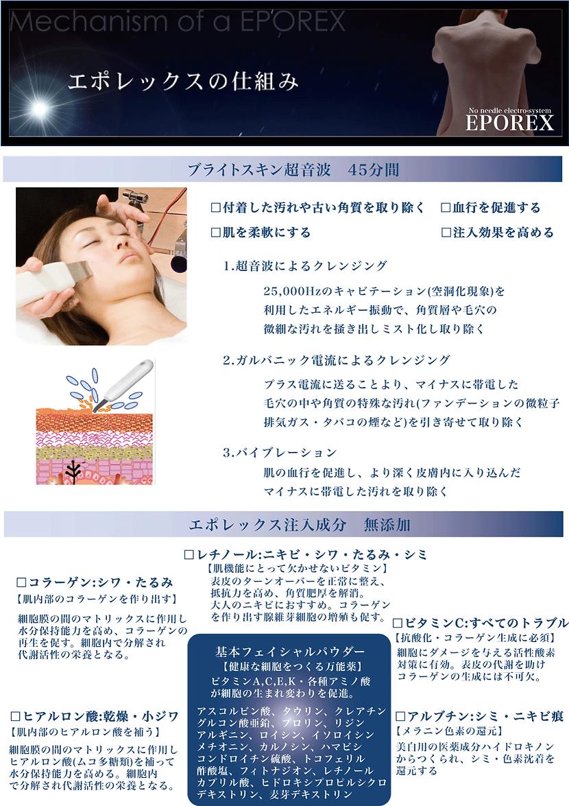 藤沢エステティックサロン クリスティ エポレックスの仕組み