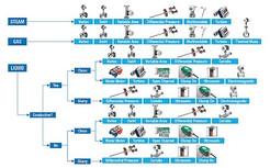 Panduan memilih tipe flow meter