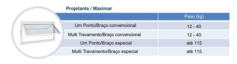Limites de medidas_maximar.JPG