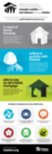 Habitat for Humanity infographic-qualifi