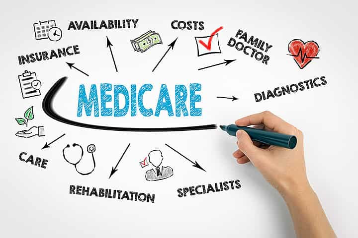 The process for enrolling in #Medicare is surprisingly easy. But before enrolling, you will need to make a choice about how you want your Medicare delivered. Unlike an employer's health plan, you may have dozens of options from which to choose.