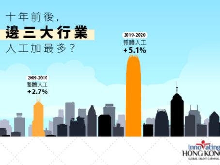 2019看十年前後:一表睇清10大行業加薪增幅