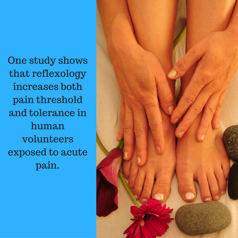 One study showed that reflexology increases both pain threshold and tolerance in human volunteers ex